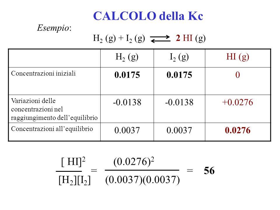 [ HI]2 (0.0276)2 = = 56 [H2][I2] (0.0037)(0.0037) CALCOLO della Kc